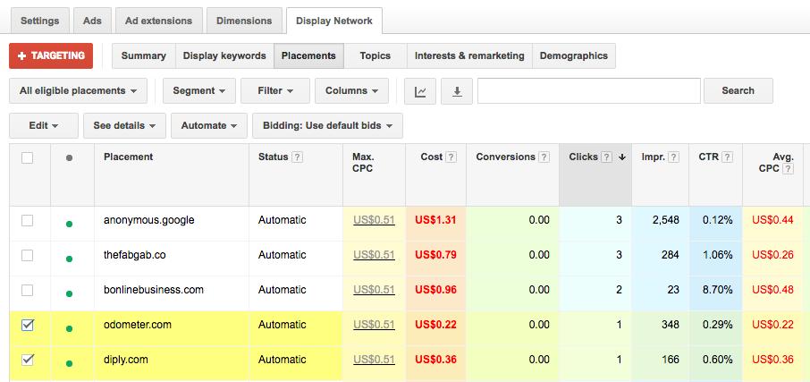 ubicaciones display segmentacion contextual contenido - Magnetica Advertising