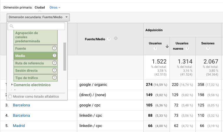 visualizacion de UTMs en Google Analytics con una dimension secundaria