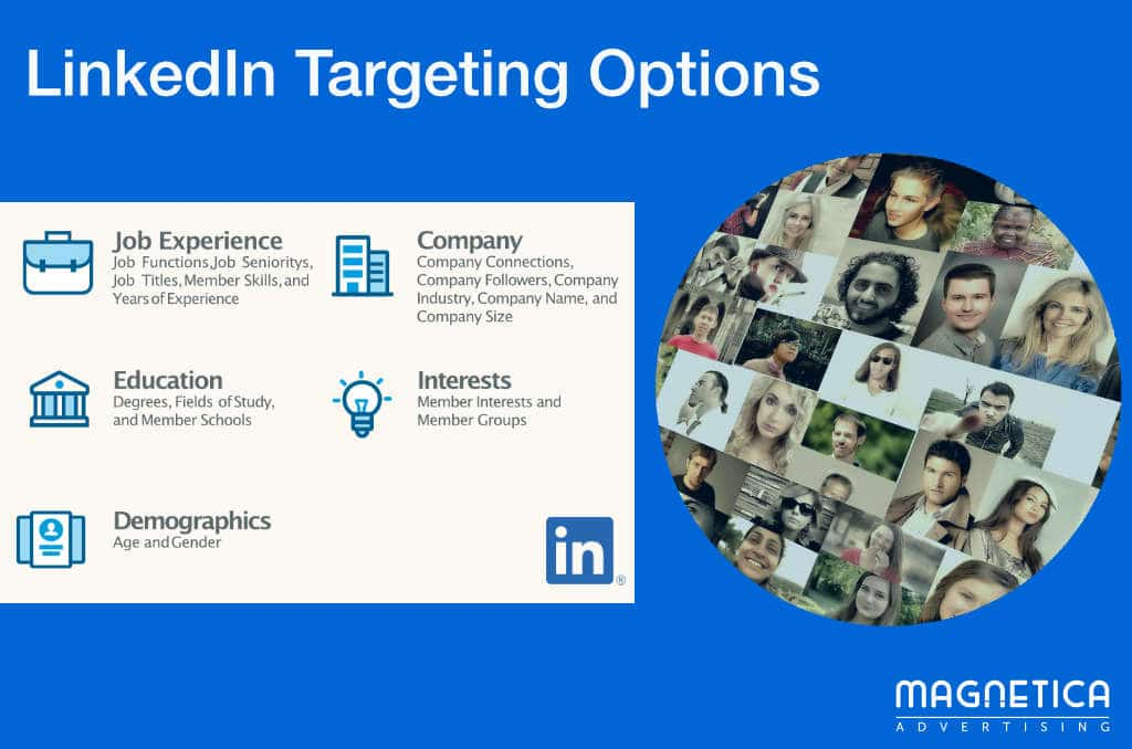 LinkedIn Targeting Options - The Complete Guide to LinkedIn Ad Targeting