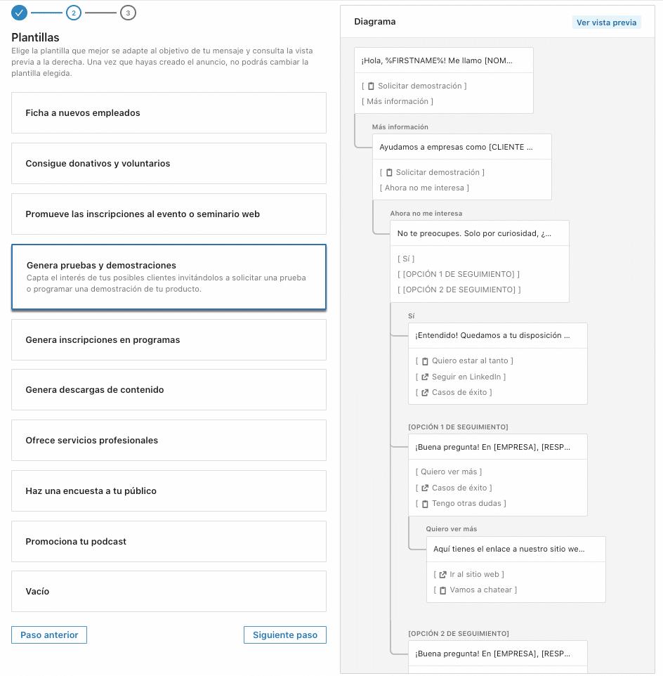 Diagrama del flujo de conversacion de plantilla generar demos o pruebas de producto en LinkedIn