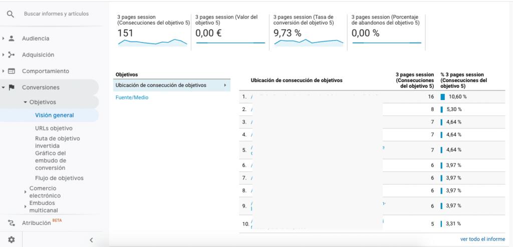 Cumplimiento de Objetivos en Google Analytics en función de la pagina y la fuente del tráfico