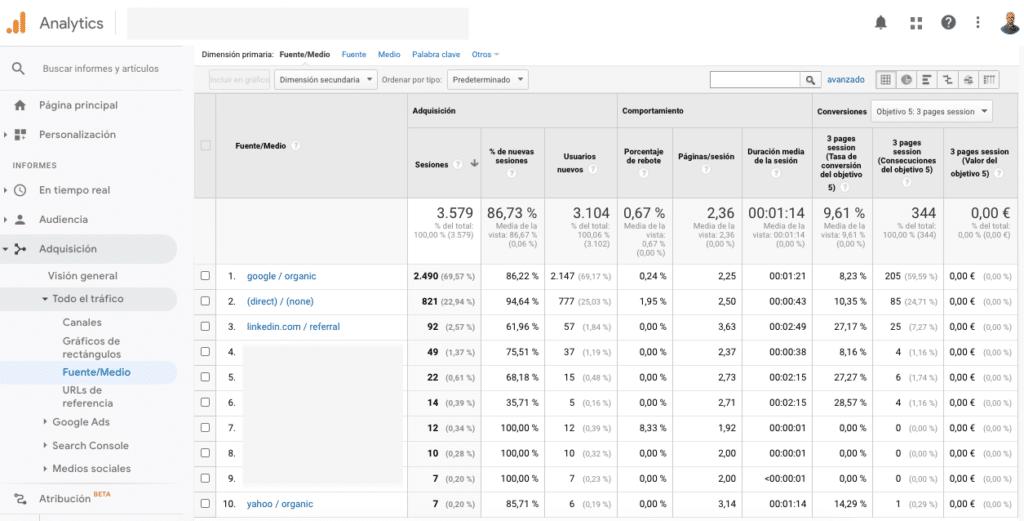 Informe de Adquisicion en Google Analytics. Analisis tra'fico segun Fuente y Medio