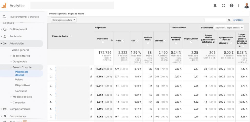 Visitas a páginas procedentes de búsquedas en Google - Informe Gogle Analytics
