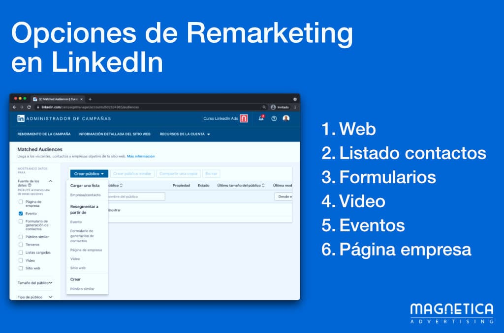 Opciones de Remarketing en LinkedIn Ads - Magnetica Advertising